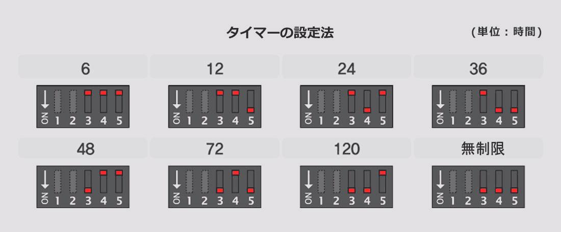 Power Magic Pro_2